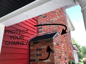 Protect Your Chimney by Raccoons